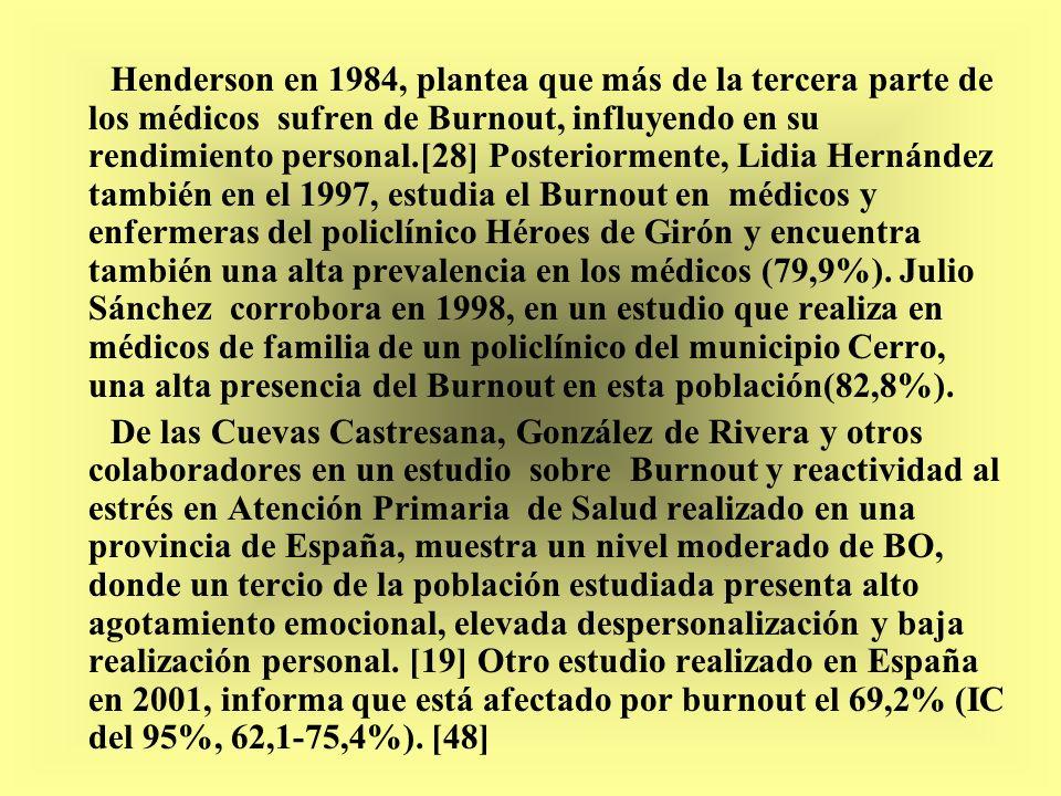 Henderson en 1984, plantea que más de la tercera parte de los médicos sufren de Burnout, influyendo en su rendimiento personal.[28] Posteriormente, Lidia Hernández también en el 1997, estudia el Burnout en médicos y enfermeras del policlínico Héroes de Girón y encuentra también una alta prevalencia en los médicos (79,9%). Julio Sánchez corrobora en 1998, en un estudio que realiza en médicos de familia de un policlínico del municipio Cerro, una alta presencia del Burnout en esta población(82,8%).
